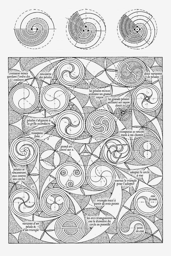 Motifs celtiques